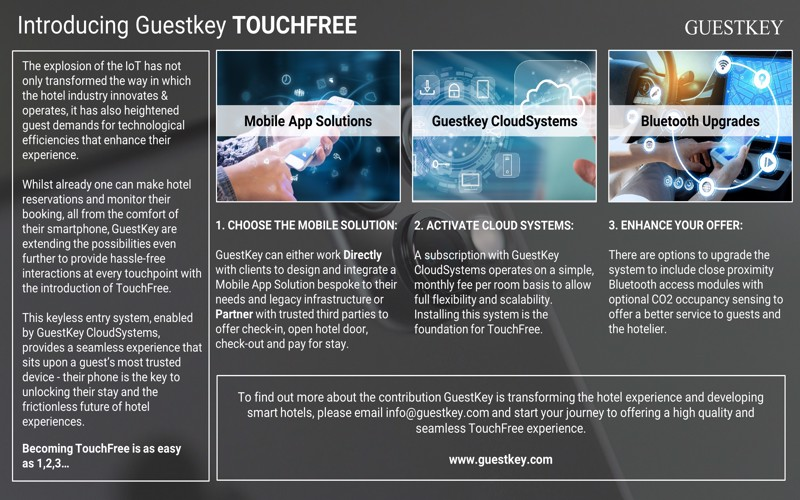 Introducing GUESTKEY TouchFree